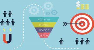 strategia marketing per micro imprese